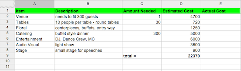 How to create an event budget