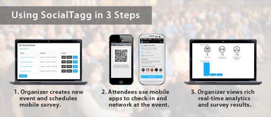 SocialTagg-3-Steps
