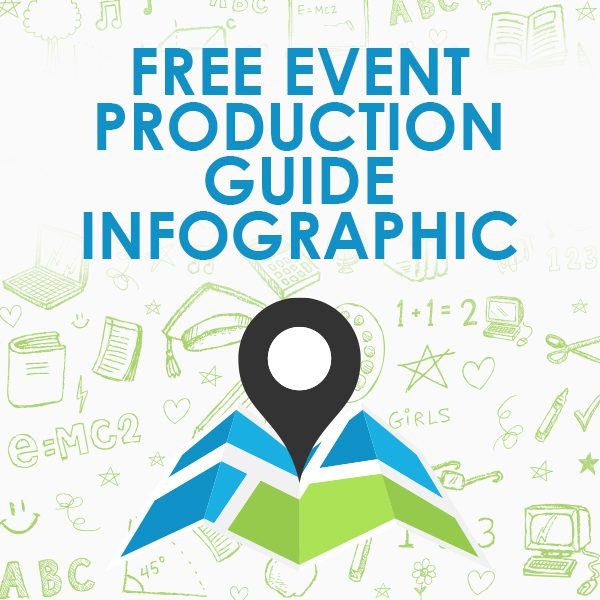 Event Production Guide Infographic