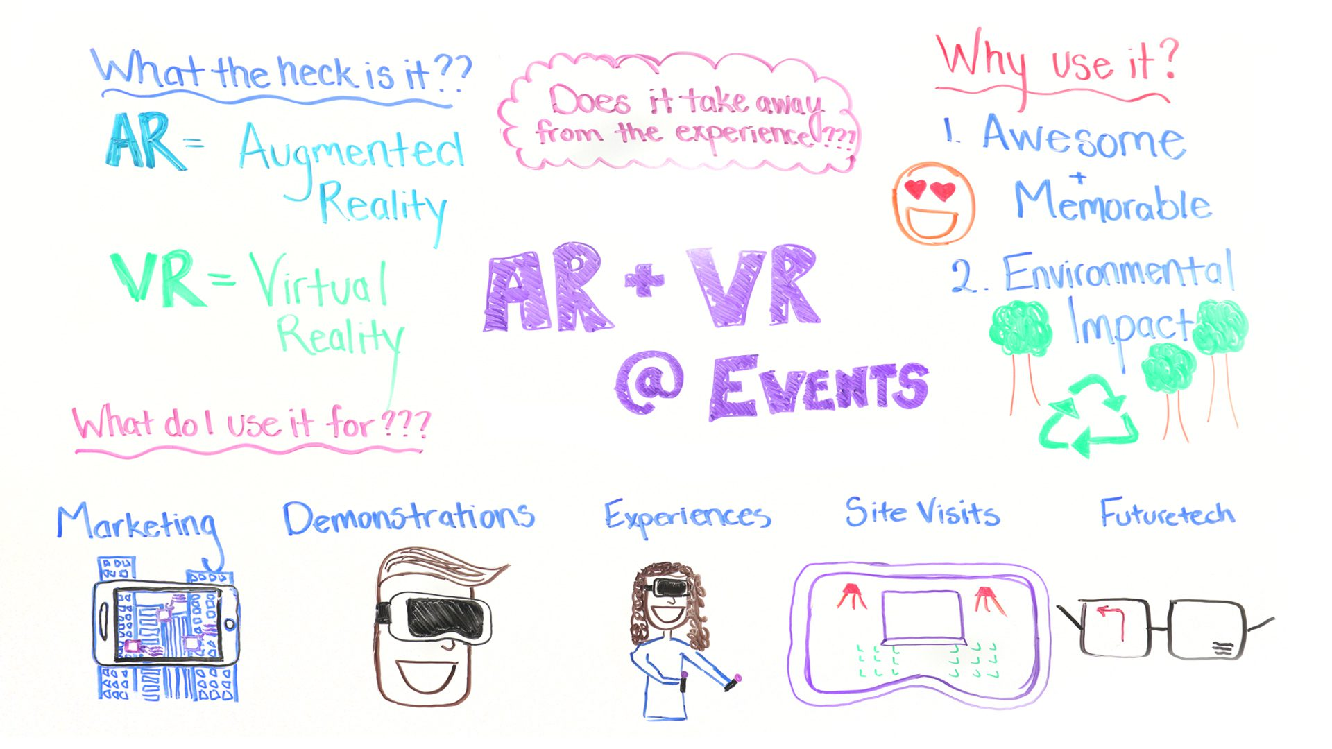 how to use ar and vr at events