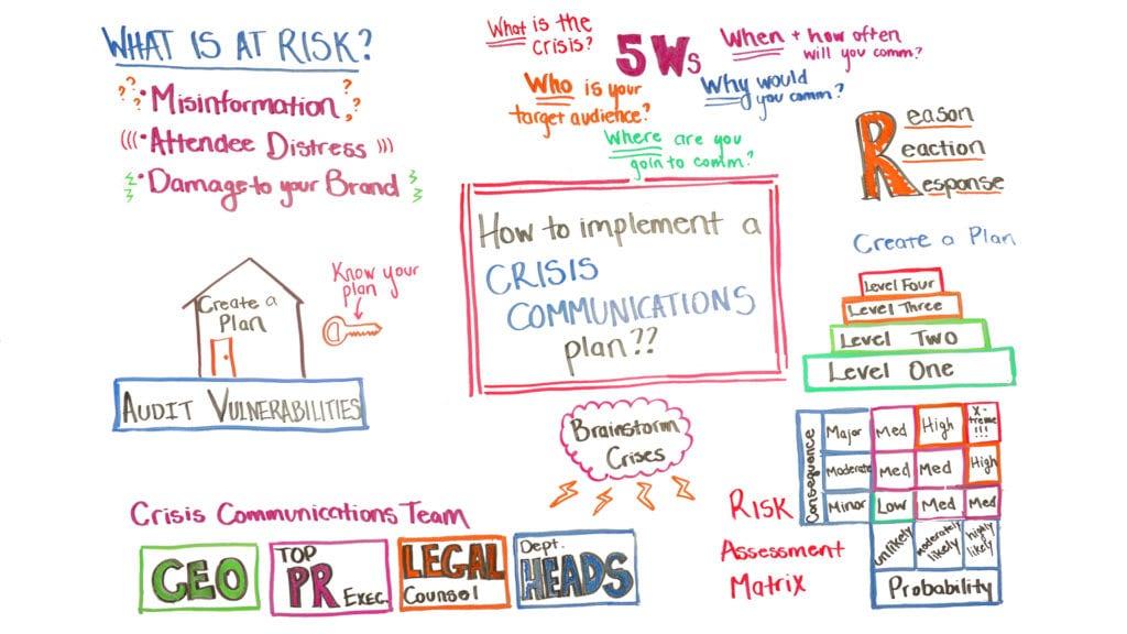 event crisis communication