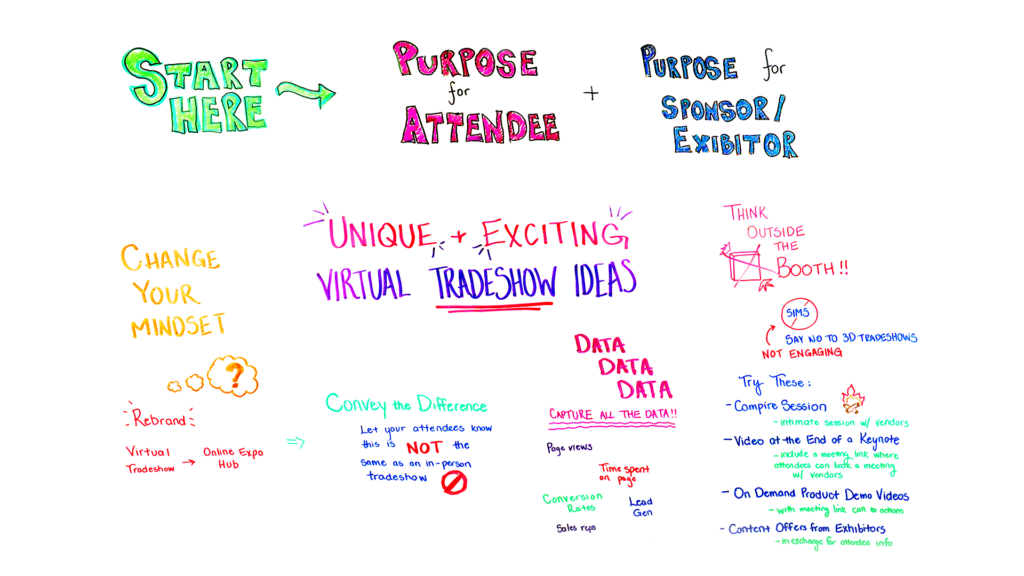 virtual trade show ideas