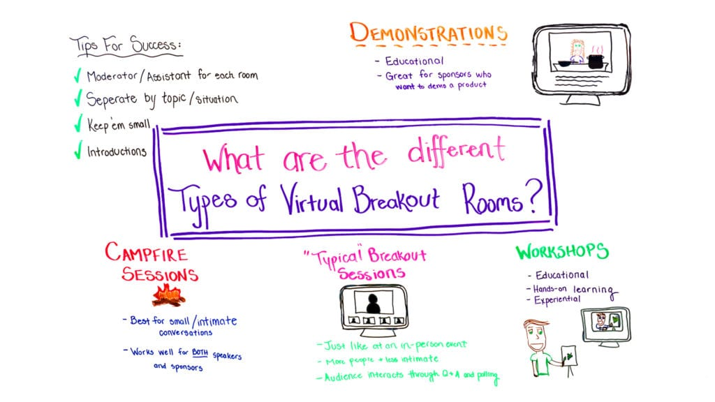 virtual breakout rooms