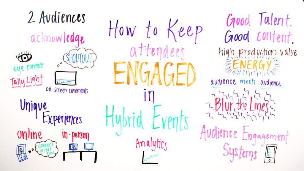 hybrid audience engagement