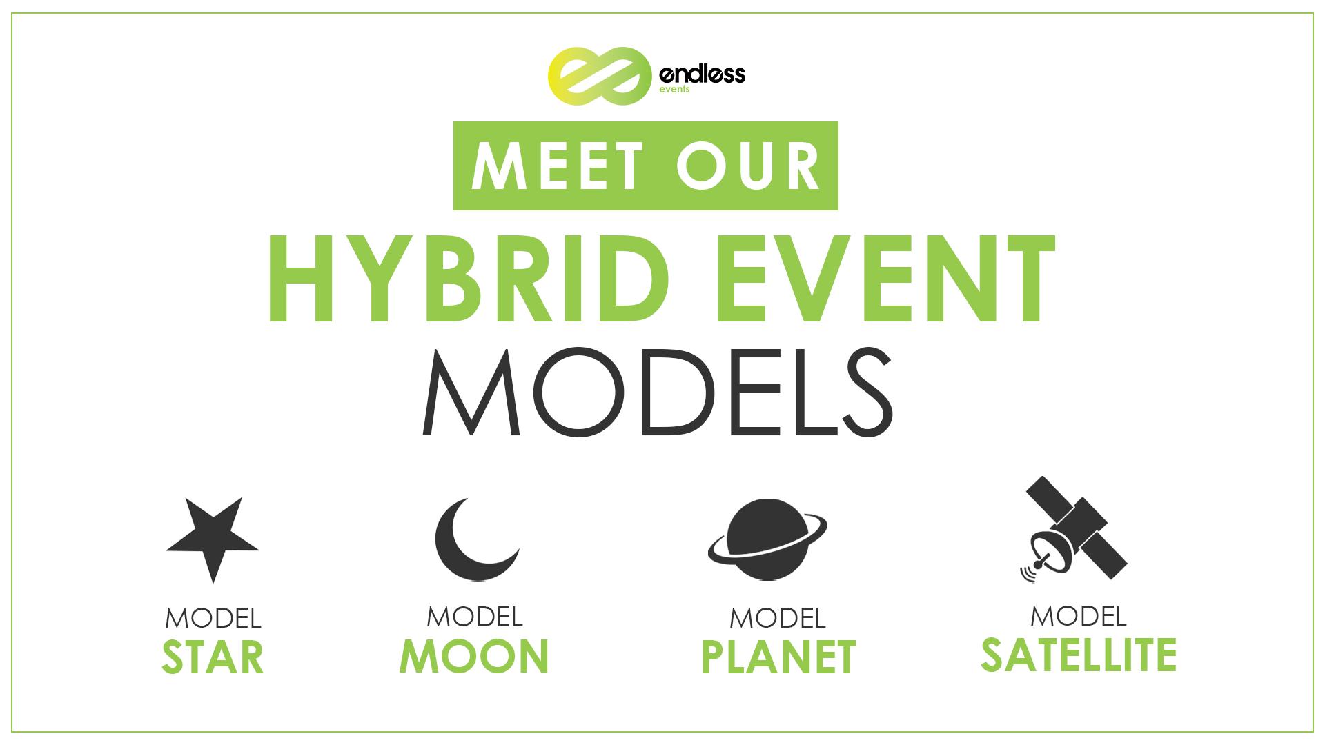 hybrid event models